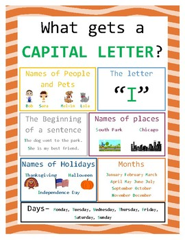 What gets a CAPITAL LETTER?
