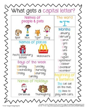 What gets a capital letter? Poster