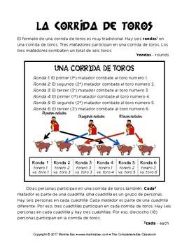 What happens during a bullfight? Corrida de toros overview in Spanish
