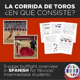 What happens during a bullfight? Corrida de toros overview in Spanish