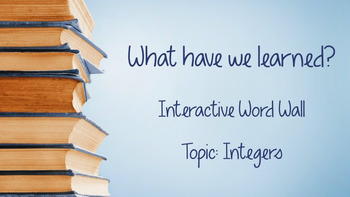 What have we learned? Interactive Word Wall Posters/Cards **Editable