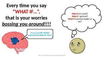 What if...? How to Tell if You Worry Too Much; Anxiety Prevention
