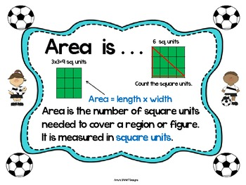 What is Area Poster