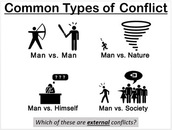 the presentation of conflict in war literature Literary conflict  internal man vs self some literary conflicts take the form of a character struggling to overcome fear,  document presentation format.