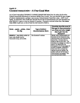 What is Characterization? Worksheet