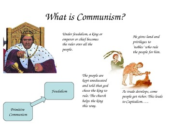 What is Communism? A PowerPoint Presentation