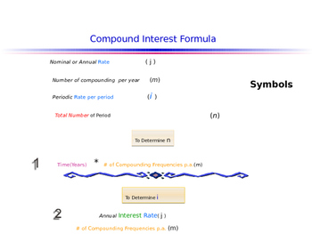 What is Compound Interest? (Presentation and Handout)