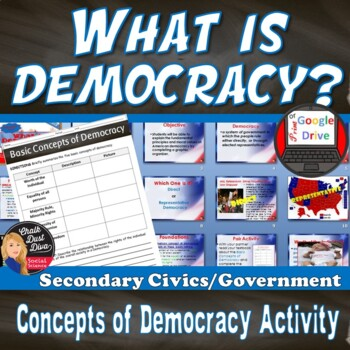 What is Democracy? Lecture & Reading Activity (CIVICS)