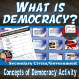 What is Democracy? Lecture & Reading Activity (CIVICS) Print and Digital