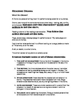 What is Drama? Introductory Drama handout