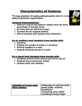 What is Dyslexia Cheat Sheet