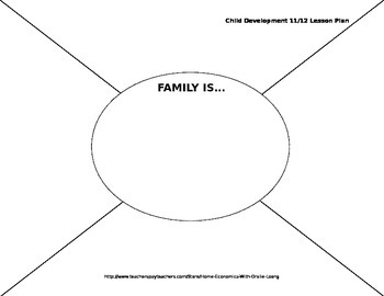 What is Family? Lesson Plan