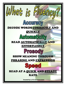 What is Fluency? Poster