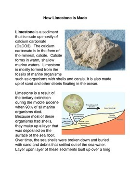 What is Limestone?