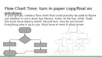 What is Literary Merit?