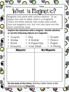 What is Magnetic?