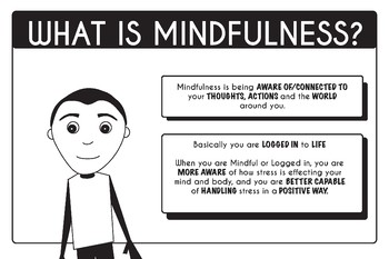 "Mind Poster What is Mindfulness 24"" x 36"""