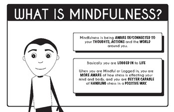 Mind Poster What is Mindfulness pdf
