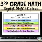 What is Multiplication? Digital Instructional Flipbook