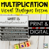 What is Multiplication? Instructional Flip Book