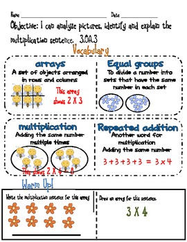 What is Multiplication? and How do WE Know?
