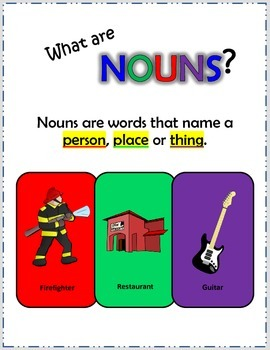 What are Nouns? Activity Pack