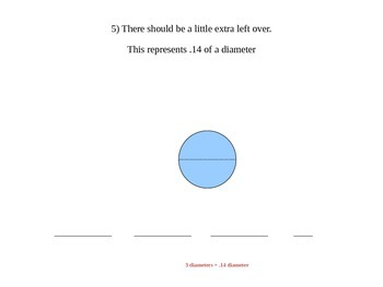 What is Pi?  A visual approach to understanding Pi