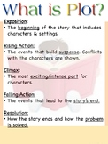 What is Plot? Anchor Chart