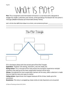 What is Plot? graphic organizer