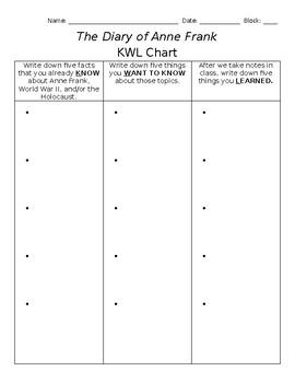 Anne Frank KWL Chart