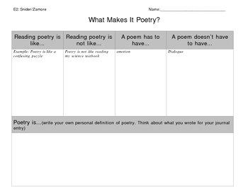 What is Poetry? Worksheet