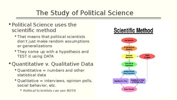 What is Political Science? PowerPoint