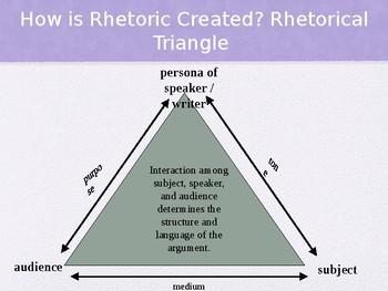 What is Rhetoric Powepoint Presentation