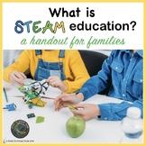 What is STEAM?  A Parent Handout