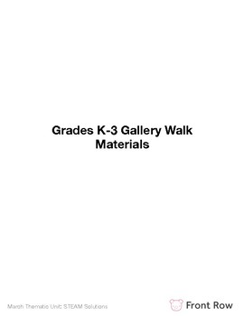 What is STEAM? (Gallery Walk)