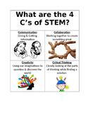 The 4 C's of STEM