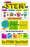 What is STEM?! Infographic Poster