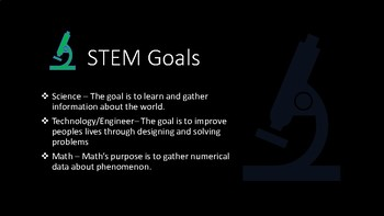 Lesson 5 - What is STEM?