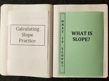 Introduction to Slope (Foldables)