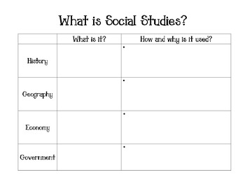 What is Social Studies? Chart and Sort (modified version and key)