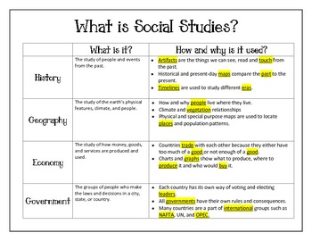 What is Social Studies? Chart (modified version and key)