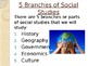 What is Social Studies?  PowerPoint overview of 5 branches of Social Studies.