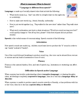 What is Speech and Language? Free Handout for Families