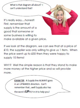 What is Supply and Demand All About?