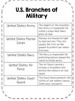 What is Veterans Day? Handout, Word Search, and Journal Prompts