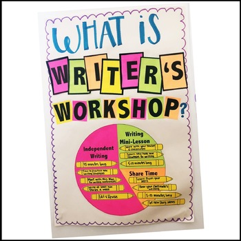 What is Writer's Workshop? | Lesson Plan + Anchor Chart Freebie