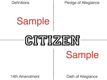 What is a Citizen?- 7th Grade Civics Lesson