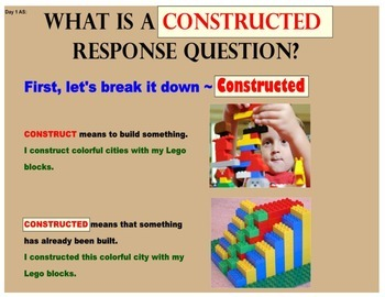 What is a Constructed Response Question?