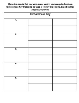What is a Dichotomous Key?