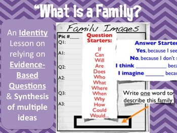 """""""What is a Family?"""" Photo Analysis and Synthesis Lesson"""